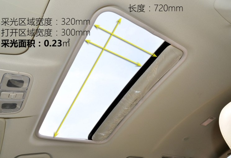 东风小康 东风风光580 2016款 1.5T 手动尊享型