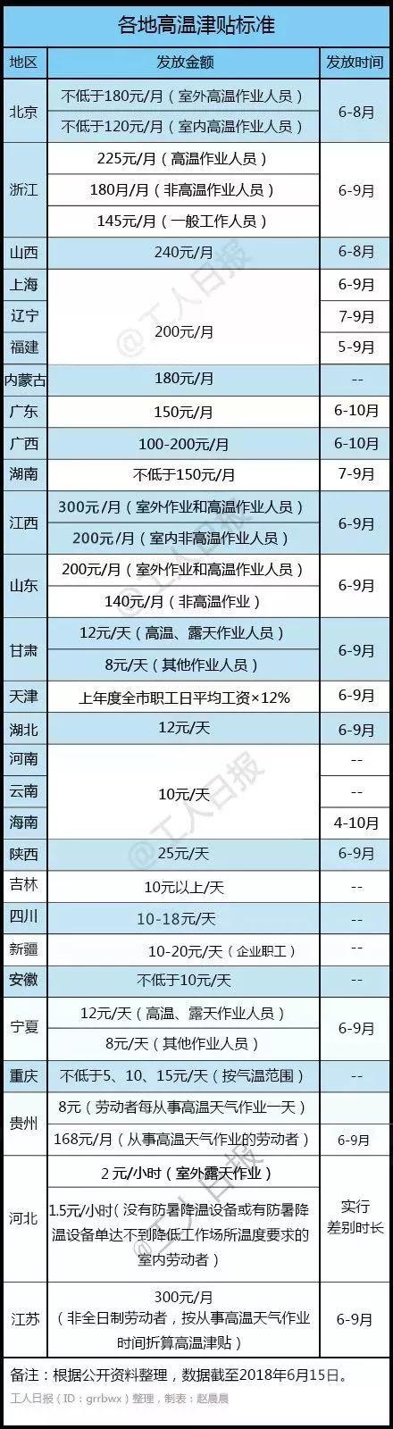 △图/工人日报