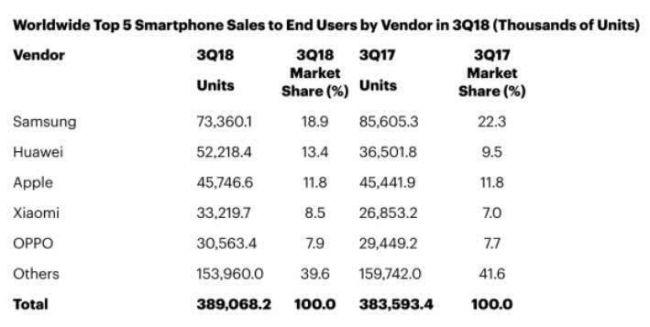 4800万级别的小米手机曝光,难道国产手机又要不淡定了?