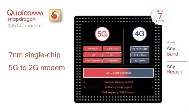 首批5G智能手机亮相,抛开高售价不谈,这三组关键词更值得被关注
