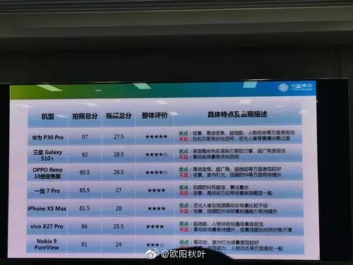 2019年智能硬件报告发布 华为、小米、红米分获三价位榜首