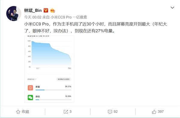林斌体验CC9 Pro:使用近30个小时还剩27%