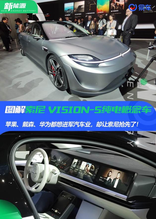 蘋果/戴森/華為都想進軍汽車業,卻讓索尼純電概念車搶先了!