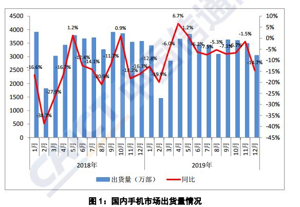 神速:5G商用2個月 中國成全球最大5G市場