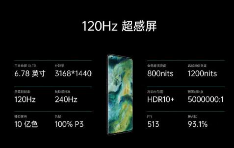 """OPPO Find X 2發布 屏幕顯示重點提升帶來全新""""超感屏"""