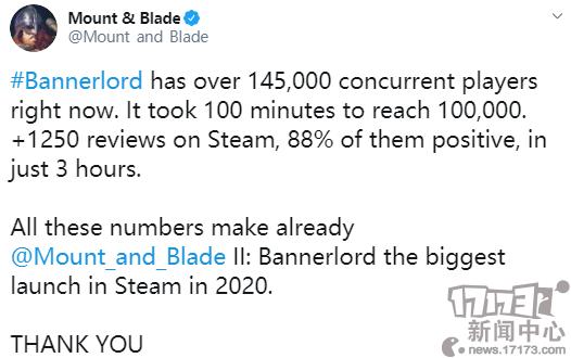 《騎馬與砍殺2:霸主》發售勢頭強勁 同時在線人數突破17萬人