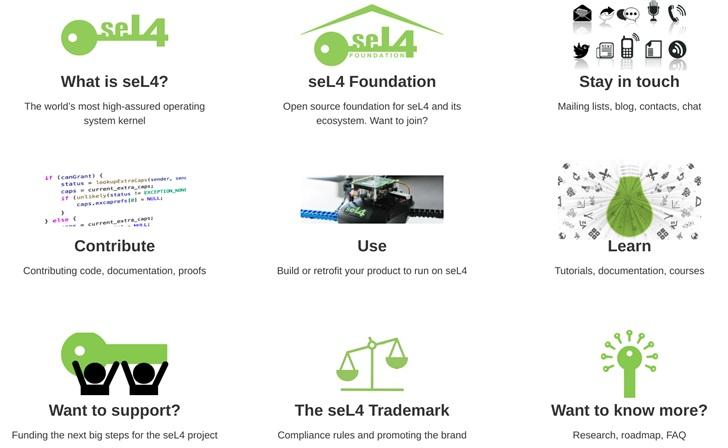 seL4 成立基金會:世界上首個被數學證明安全的操作系統微內核
