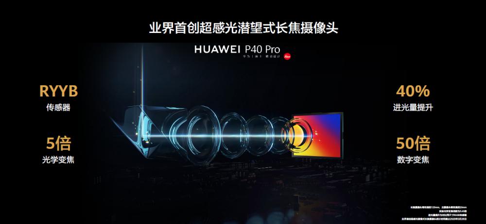 售價4188元起 HUAWEI P40系列國內正式開售