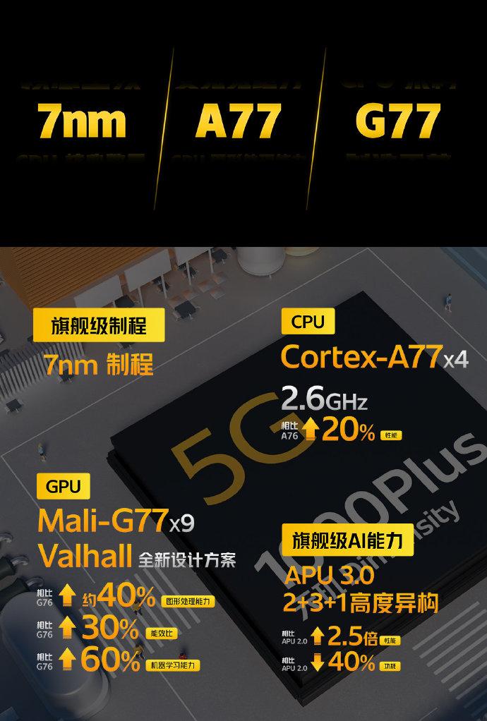 iQOO Z1正式发布,首发联发科天玑1000+,2198元起售