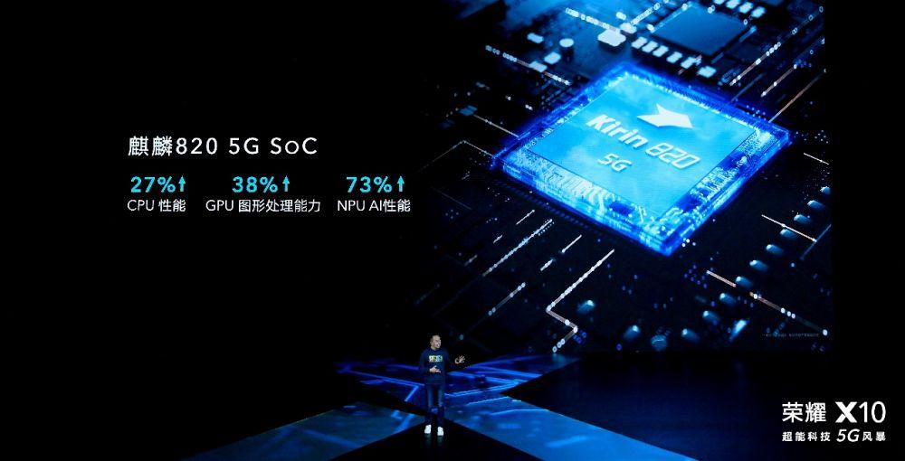 麒麟820配90Hz屏,游戲玩家必買的5G神機榮耀X10來了