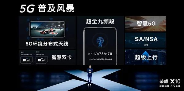 5G手機普及風暴來襲,中國將加速進入全民5G時代