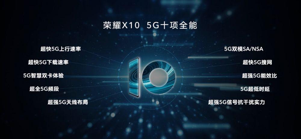 5G手机市场迎来拐点 荣耀X10正式发布,1899元起