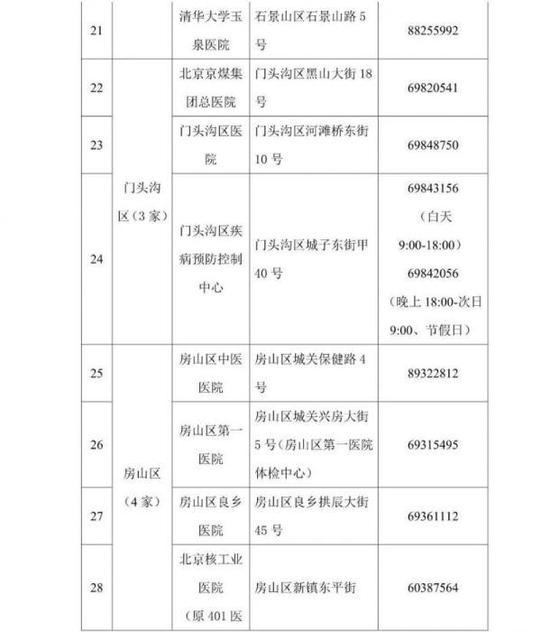 北京公布首批45家核酸检测电话预约公立医疗机构