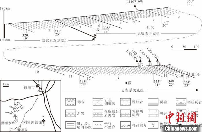 """中国科学家对""""鱼的故乡""""古鱼化石及地层普查研究获系列进展"""