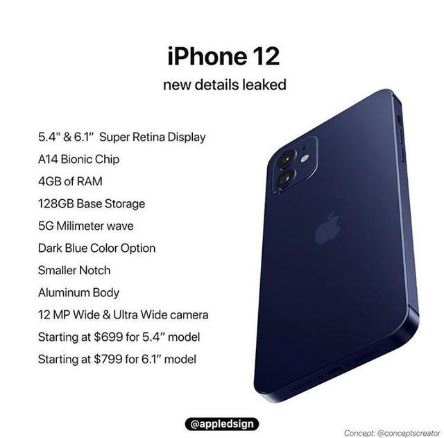 iPhone 12全部基本確定,就差蘋果公司正式官宣了!
