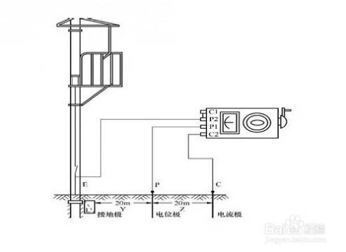 接地电阻 史上最详细的接地电阻仪使用方法