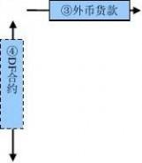 公司理财产品 关于X公司理财产品..