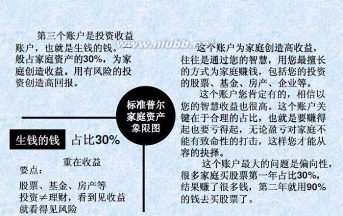 【理财】标准普尔家庭资产配置图_Hunt_