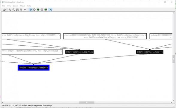 mrxsmb20.sys关于Tree Connect特性