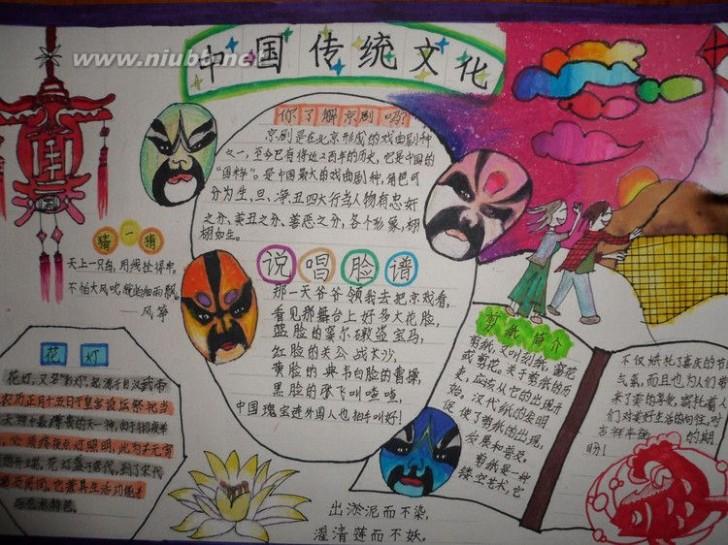 中国传统文化关于《论语》手抄报内容图片_巧巧简笔画