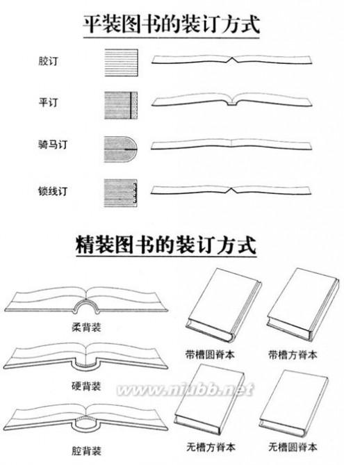 书本印刷 书籍印刷尺寸