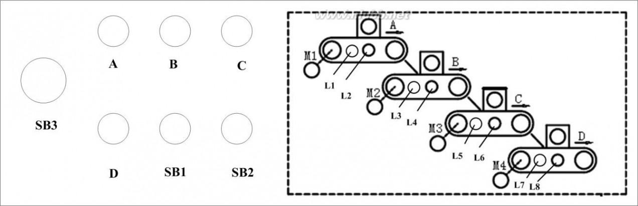 冯翔 09121110-黄冯翔-四节传送带的模拟