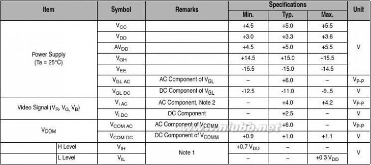 35xs AND-TFT-35XS-LED中文资料