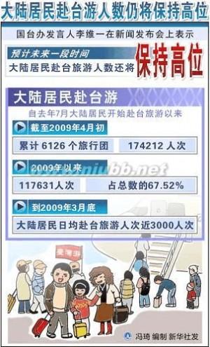 台湾旅游简介 台湾旅游详细介绍