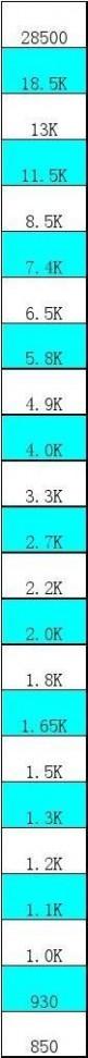压敏电阻型号 压敏电阻型号表