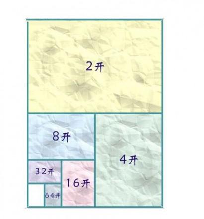 a0 a4纸尺寸 a0-a3纸的尺寸具体大小详解