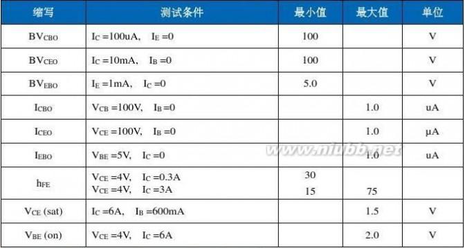 tip42c TIP41C TIP42C 功率晶体管
