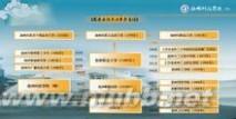扬州职业大学:扬州职业大学-基本内容,扬州职业大学-历史沿革_扬州职业大学教务网