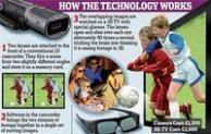 3D摄像机:3D摄像机-技术特点,3D摄像机-D摄像机应用领域_3d摄像机