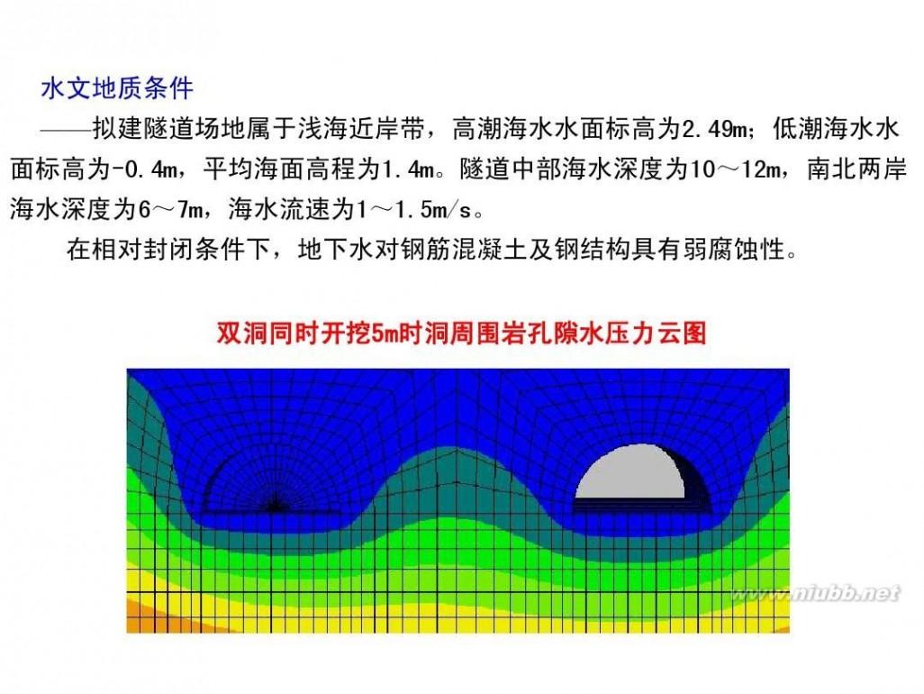 海底隧道 大连海底隧道工程简介
