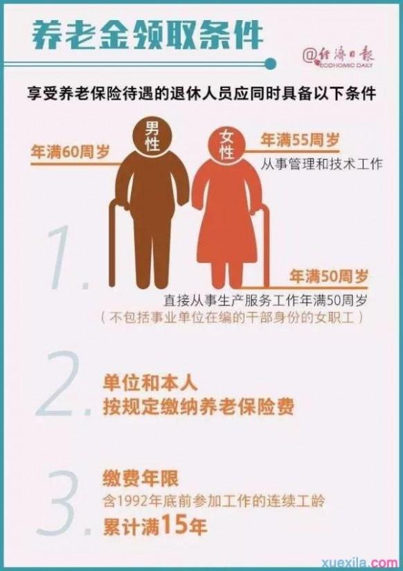 养老金领取条件 2016养老金上调领取条件 养老金领取规定 养老金领取标准