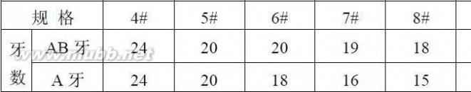 螺丝规格表 螺丝规格表