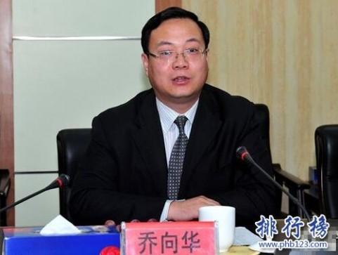 邯山区区长 2017年邯郸党政领导名单,邯郸各区区长、区委书记名单
