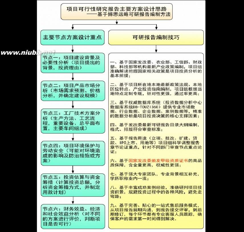 木工热压机 木工热压机项目可行性研究报告方案(可用于发改委立项及银行贷款+2013详细案例范文)