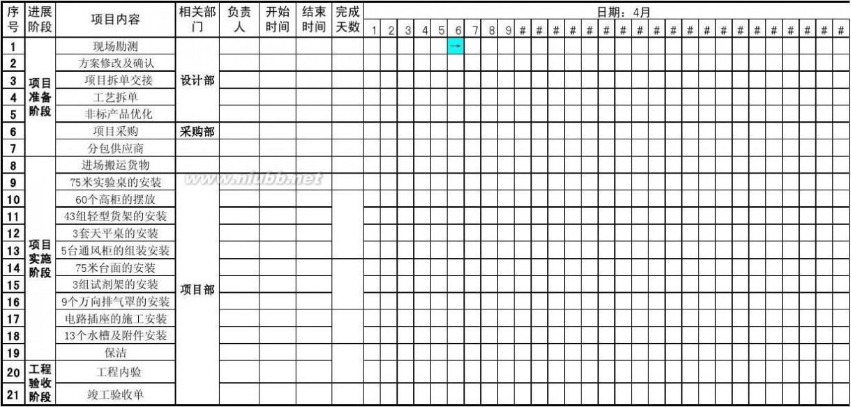 项目进度表模板 项目进度表模板