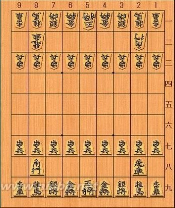 国象 国象、中象、将棋的比较