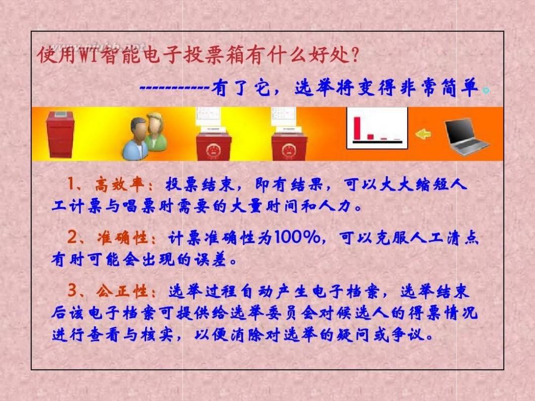 投票箱 智能电子投票箱介绍