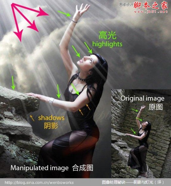 Photoshop详细解析后期光影效果处理手法
