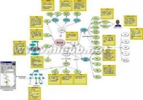 电脑操作系统:电脑操作系统-类型,电脑操作系统-功能_计算机操作