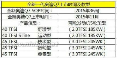 奥迪q73.6 全新一代奥迪Q7售63万起 详细配置曝光