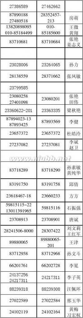 天津软件公司 天津软件企业名单