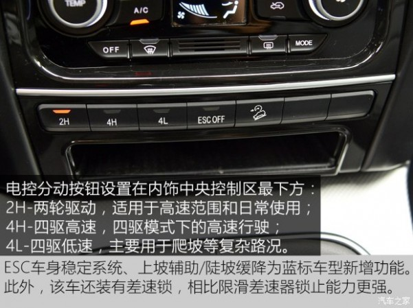 长城汽车 哈弗H5 2016款 经典版 2.0T 手动四驱尊贵型