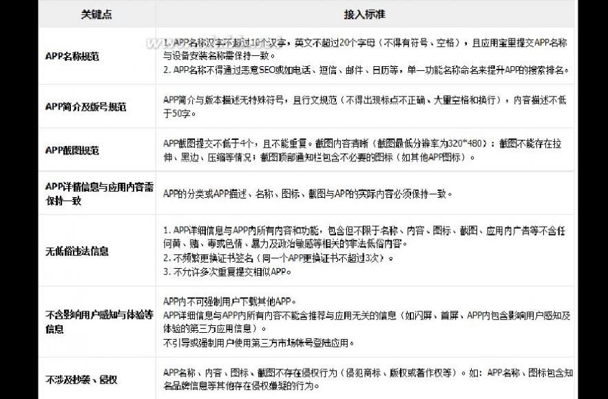 腾讯app 将APP发布到腾讯应用宝
