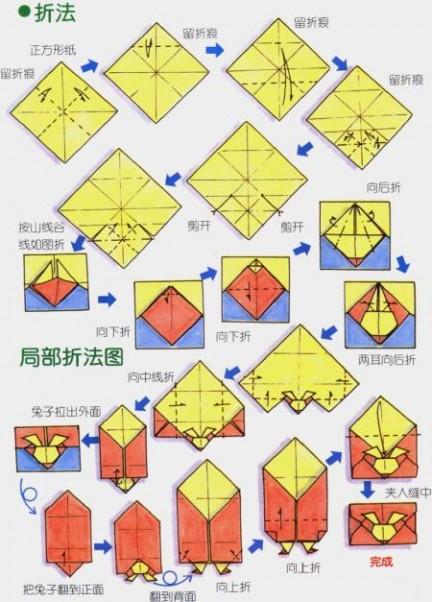 纸船的折法图解-纸币折纸520表白爱心的折法图解