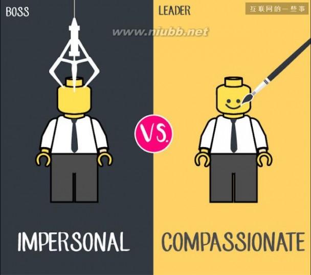 leader 10张图告诉你Leader和Boss的区别