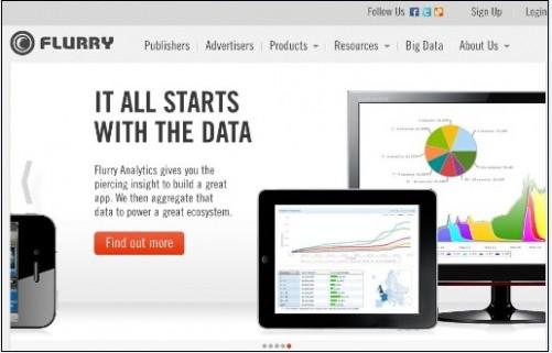 深入理解移动应用运营 ——3款移动应用数据统计分析平台体验